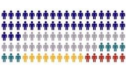 5 graphes pour savoir qui sont les étrangers de
