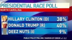 Usa 2016, candidato indipendente di 15 anni tallona Trump nei