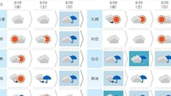 【週末の天気】天気は西から下り坂へ 秋雨のはしり