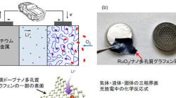 1回の充電で走行距離500~600キロも期待 高性能リチウム空気電池が日本で開発された