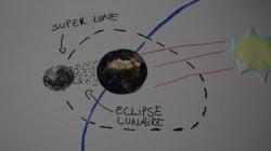 Une éclipse de super-lune... comment ça