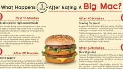 Ecco cosa accade al corpo un'ora dopo aver mangiato un Big