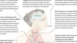 12 cose sorprendenti che abbiamo imparato sul corpo umano nel