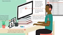 How To Set Your Desk Up For The Most Productive Workday