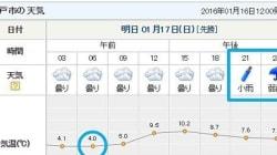阪神・淡路大震災から21年 近畿地方の明日の天気は?