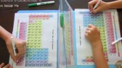 La tavola periodica di Mendeleev non è mai stata così facile da