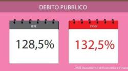 Le slide che Renzi non vi farà vedere sui due anni di
