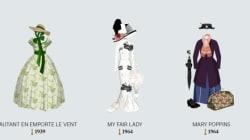 Ces costumes qui ont marqué l'histoire des Oscars