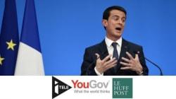 [SONDAGE EXCLUSIF] La popularité de Valls au plus