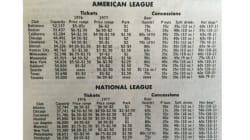 En 1977, le baseball, ça ne coûtait pas