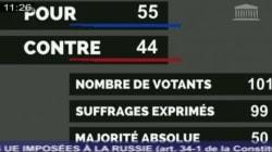 Les députés votent la levée des sanctions contre la Russie (et ce n'était pas du tout
