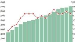 L'inversion de la courbe du chômage, c'est (peut-être) pour jeudi 18