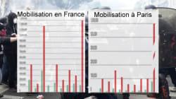 Manifestation anti-loi Travail du 14 juin: L'évolution de la mobilisation depuis le 9