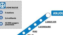 Prolonger la ligne bleue, une priorité purement politique?