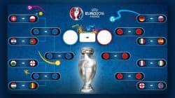 Le tableau des 1/8e de finale (et le parcours de la France) chamboulé par les derniers