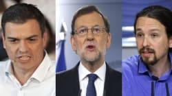 Elezioni Spagna, Popolari primi ma senza maggioranza. Psoe avanti su