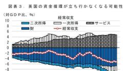 けいざい早わかり:英国のEU離脱と世界経済・日本経済への影響