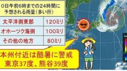 本州付近は酷暑警戒 熱中症に注意