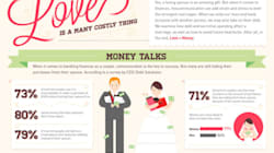 Married People's Money Secrets: What Are You Keeping From Your