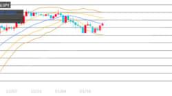 トランプ大統領の「ドル安円高」の方向性が見えつつある
