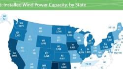 米国訪問記:風力発電を巡る動向と展望②