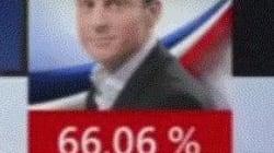 Les internautes s'inquiètent du 666 dans le résultat d'Emmanuel