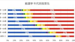 若者が動かしたイギリス総選挙。コービンが選ばれた理由と日本への示唆