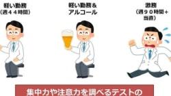 酒酔いの医師が、手術室に入ってきたらどう思う?医師の働き方問題は、私たちの安全問題でもある