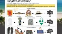 Voyage: un site marchand permet d'éviter les excédents de