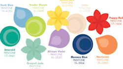 Top 10 des couleurs Pantone du printemps