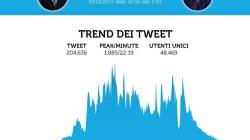 Silvio show da Santoro, record anche su Twitter: èl'evento più commentato di sempre