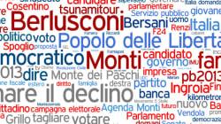 Twitter, specchio della politica: Monti e il Cav i più