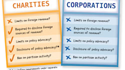 For the Senator: Charities vs. Corporations