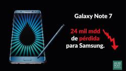 La crisis de Samsung arrastra a la economía de Corea del