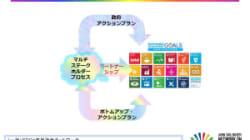「SDGsボトムアップ・アクションプラン」発表