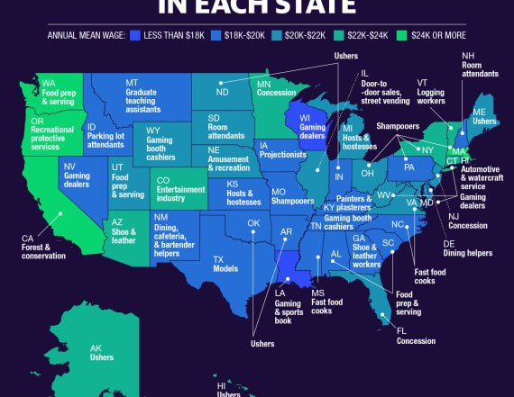 The lowest-paying job in each U.S. state