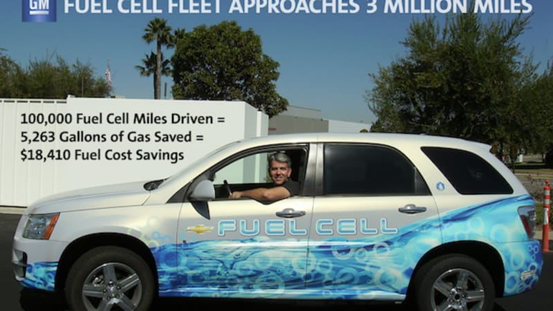 General Motors says one of its hydrogen fuel cell Chevrolet Equinox crossovers has driven enough miles to offset more than $18,000 worth of gasoline.