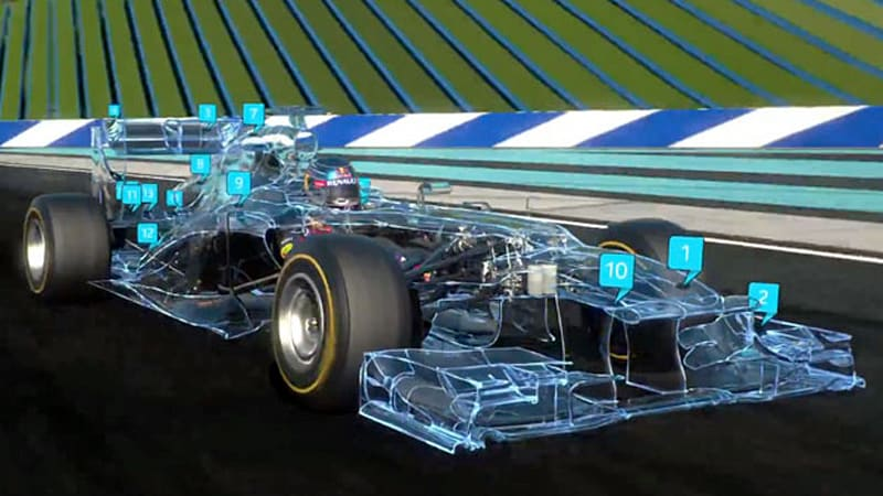Red Bull does one heck of a job explaining the 2014 F1 regulations