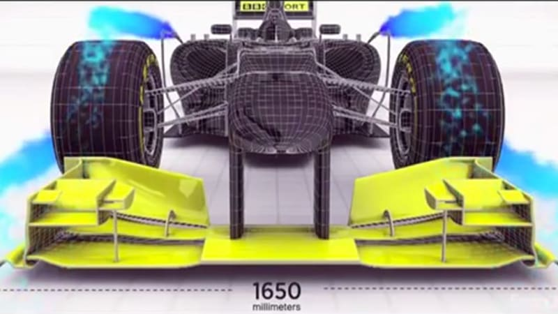 Breaking down F1's 2014 regulations into layman's terms