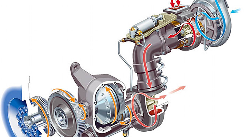 why turbo compounding may be the next big thing in powertrains