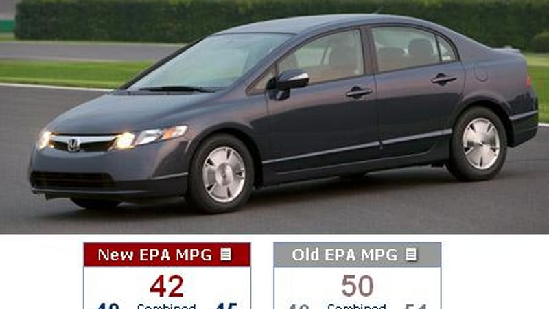 Hybrid Civic Driver Averages 32 Mpg Files Cl Action Lawsuit Against Honda