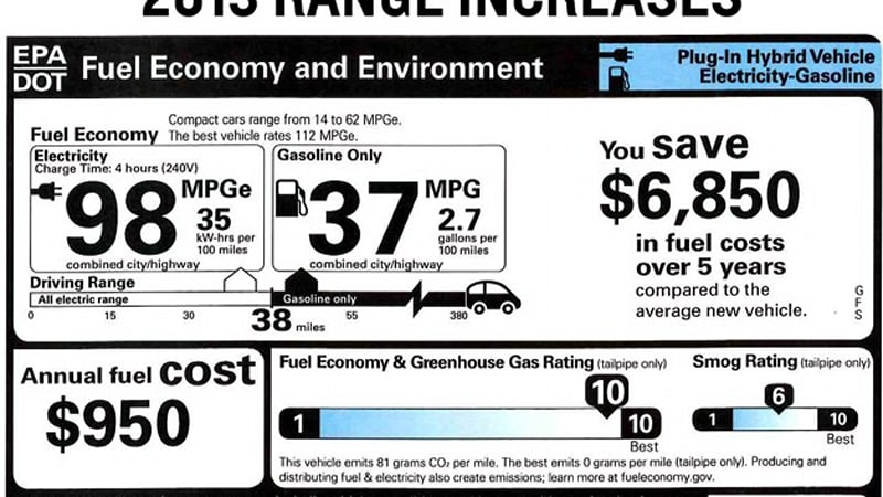 2017 Chevy Volt Increases Range To 38 Electric Miles 98 Mpge