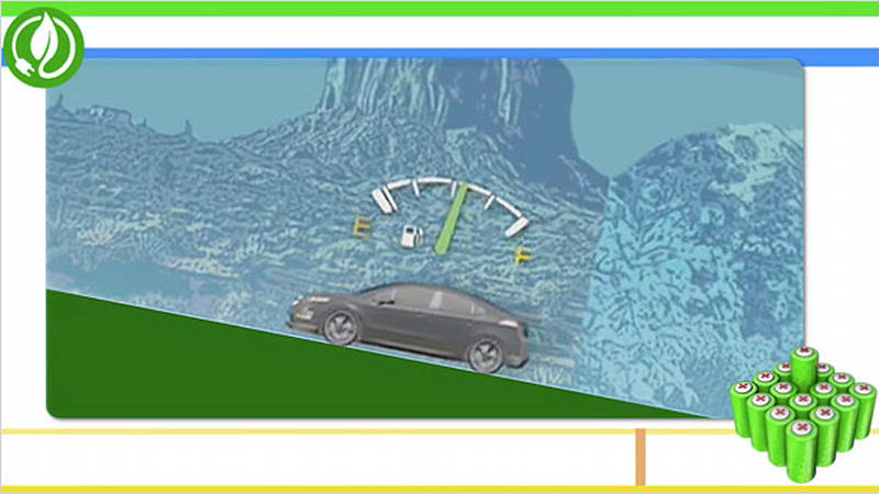 To Make The Most Of Volt And Its Unique Train Chevy Engineers Gave Car Three Driving Modes Normal Sport Mountain