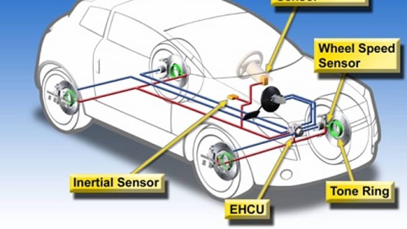 Electronic Stability Control >> Aftermarket Components Can Mess Up Stability Control Autoblog