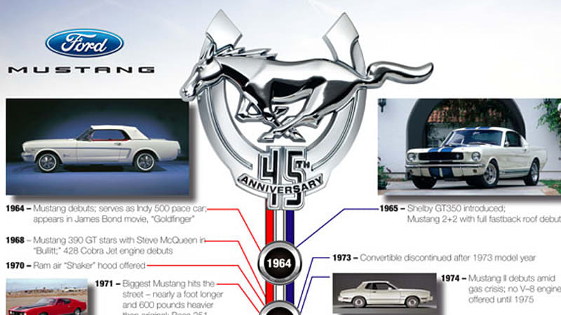 Happy Birthday Ford Celebrates 45 Years Of The Mustang Autoblog