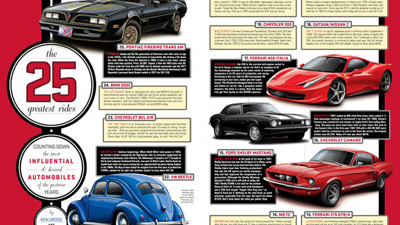 List Of Muscle Cars >> Playboy Counts Down Its 25 Greatest Cars Of All Time Autoblog