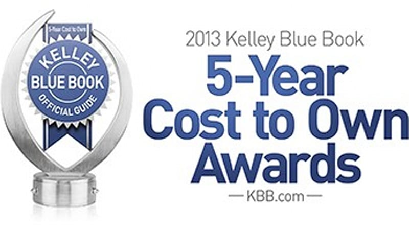 Mazda And Lexus Crowned With Kbb 5 Year Cost To Own Awards