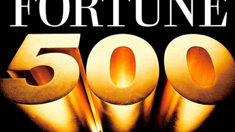 American Automakers Fall In Latest Fortune 500 Rankings