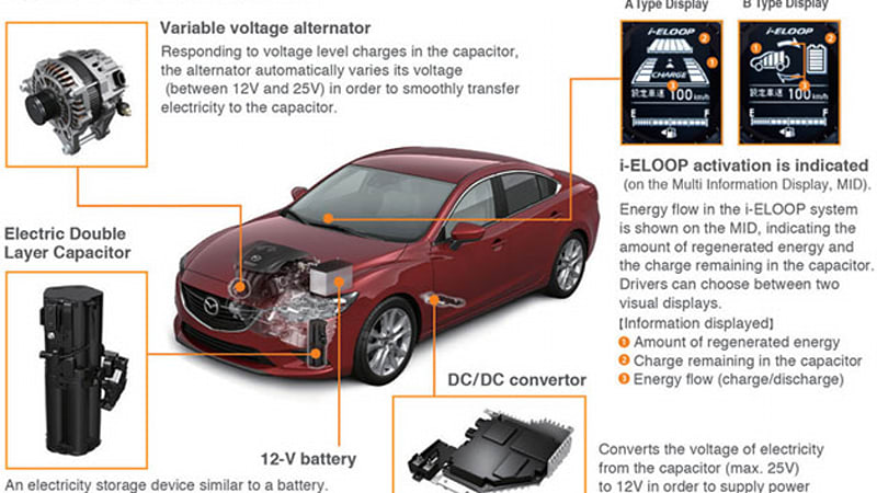Even Before Mazda Unveiled The 2014 Mazda6, It Had Introduced Its  Innovative, Non Hybrid I Eloop (Intelligent Energy Loop) Brake Regeneration  System.