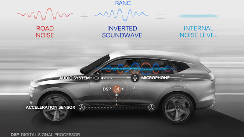 Hyundai's upgraded Active Noise Control tech to debut on upcoming Genesis